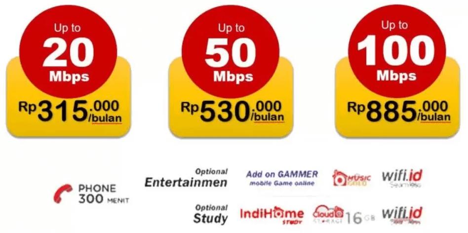 Paket IndiHome Dual Play 10 Mbps